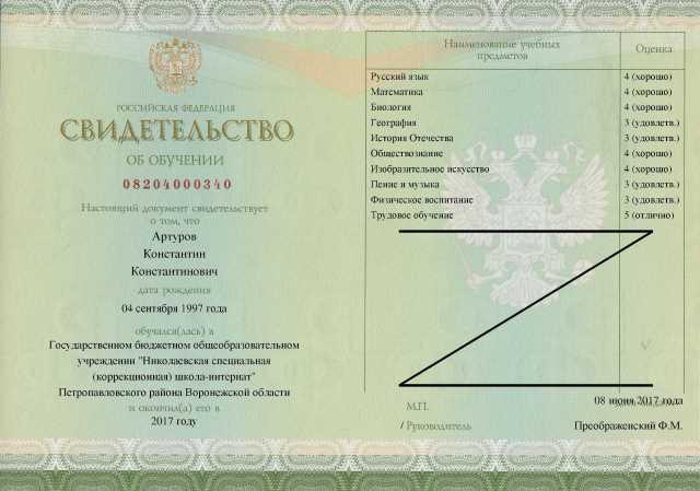Заполненное свидетельство Спецбланк Москва