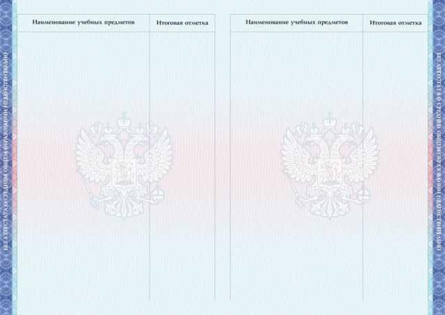 Оао Кострома Изготовление Бланков Аттестатов