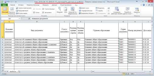 Созданный файл данных ФИС ФРДО