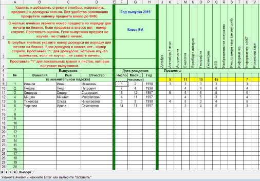 Таблица с оценками MS Excel