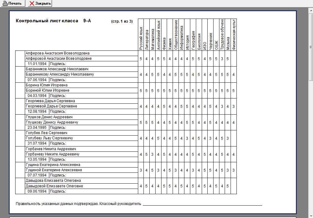 Вводим оценки выпускников Контрольный лист класса